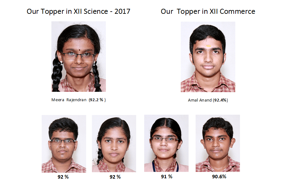 TOPPERS 2017 BOARD EXAM